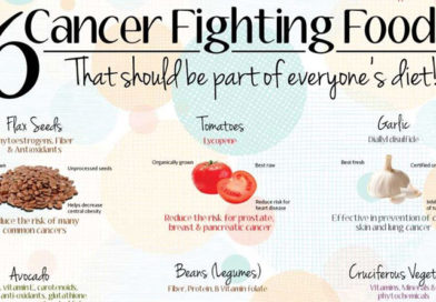 CANCER FIGHTING FOODS THAT WE SHOULD BE MUNCHING ON